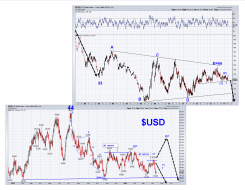 $USD daily 4.11.14.png