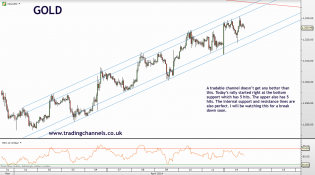 Trading channels: Relief rally