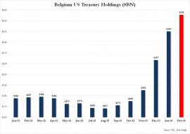 Belgium TSY Holdings February.jpg (1222×859)