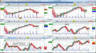 Futures - IWM RUT SPX  4-18-2014 - 3.jpg