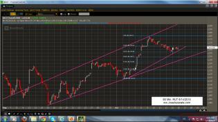 60 Min Chart - RUT 6-14-2014.jpg