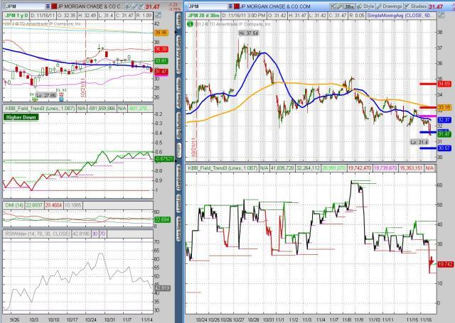 JPM 2011 11 16 Bottom.JPG