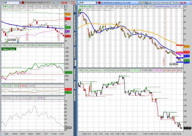 JPM 2011 11 23 Bottom.JPG
