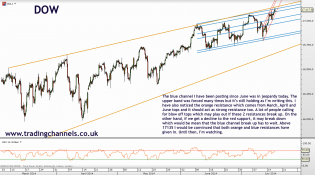 Trading channels: Major DOW channel may break up