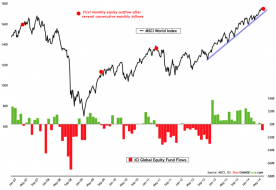Equity-Fund-Flows.png