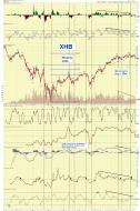 XHB weekly 7.31sc.png