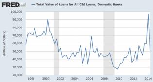 com.ind.loans