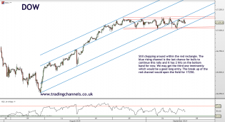 Trading channels: Scots hitting Cable and FTSE