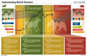 marketstructure.png (1374×884)