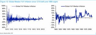 Deutsche Bank On The Bond Bubble - Business Insider