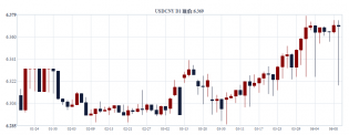 20120612renminbi.png