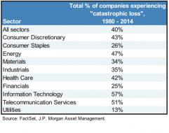 Companies failing.png