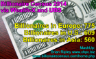 Billionaire Census 2014
