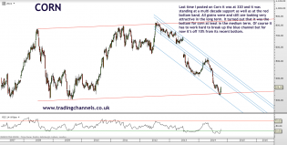Trading channels: Bear feast still on