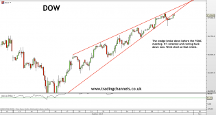 Trading channels: QE finito