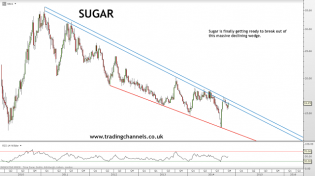 Trading channels: Will sugar get sweeter soon?