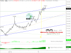 CHART-CAST - 6. BONDS -  4.  Mid-Level Trading Accounts.png
