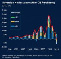"The Only Question About The So-Called ""Recovery"" 