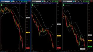 EURUSD_ThreeSplitScreen_March132015.jpg
