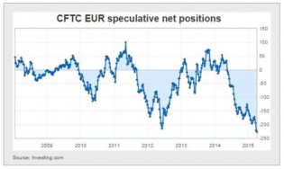 euro.spec