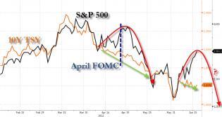 20120619_FOMC.png (714×380)