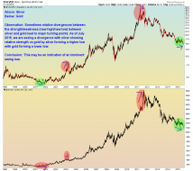 Silver and Gold Weekly - 7.22.15.png