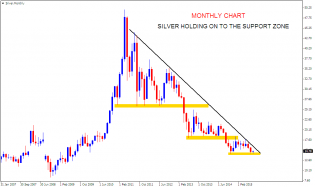 Silver month chart.png