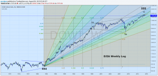 Dow Weekly with fan.png