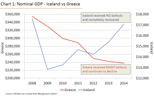 greece iceland.png (1257×781)