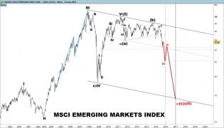 ISHARES MSCI EMERGING INDEX FUND.jpg