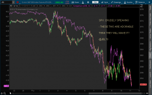 SPX - CRUDELY SPEAKING - 11-12-15.png