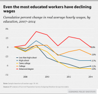 declining-wages.png (534×508)
