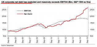 ebitda net debt edwards.jpg (1480×724)