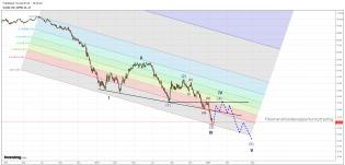 oil 15.1.16 long term1.png