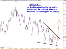 USD INDEX 60 MIN.png