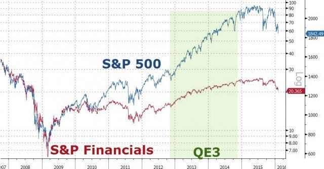 20160208_financials.jpg (962×501)