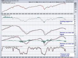 spx-sp-500-index-bollinger-bands-squeeze-market-indicators-march-2016.jpg (770×573)