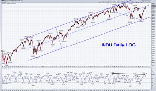 Indu daily log.png