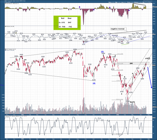 XLF daily log..png