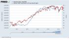 MonetaryBase_leading_indicator.png