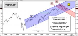 dax-hitting-one-year-falling-resistance-may-3.jpg (1569×732)