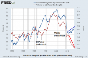 MV-employment-ratio5-16a.png