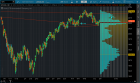 2016-05-10-TOS_CHARTS.png  73 5 spx.png