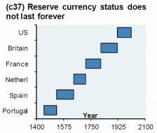 Reserve Currency.png