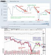 MonetaryBase_TRAN.jpg