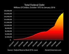 debt-us.jpg (500×392)