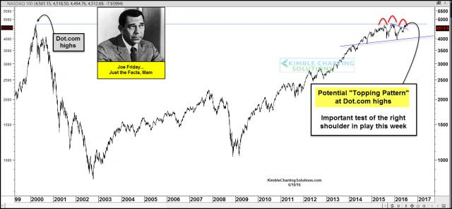 joefriday-ndx-at-right-shoulder-june-10.jpg (1574×731)