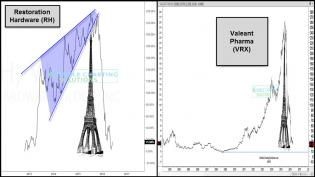 vrx-rh-eiffel-tower-patterns-june-9.jpg (1151×647)