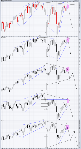 Weekly canles suggest more downside ahead.png