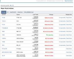european markets.png